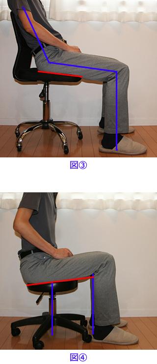腰に負担がかかりにくいイスの座り方とは図③と図④